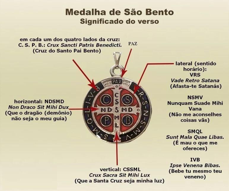 Significado do Verso da Medalha